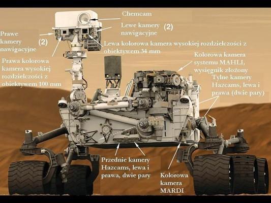 Curiosity_cams-533x400
